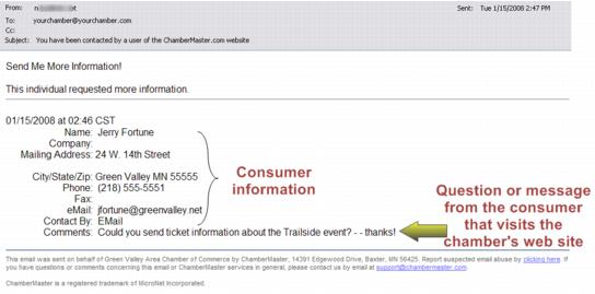 Emails Letters and Mailing Lists-1 - Email from a consumer visiting the chamber w-Communication.1.101.1.jpg