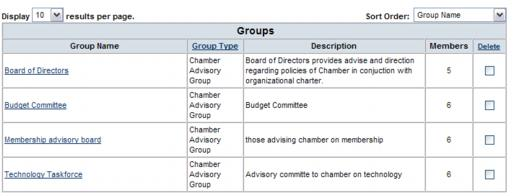Emails Letters and Mailing Lists-Advisory groups-Communication.1.065.1.jpg